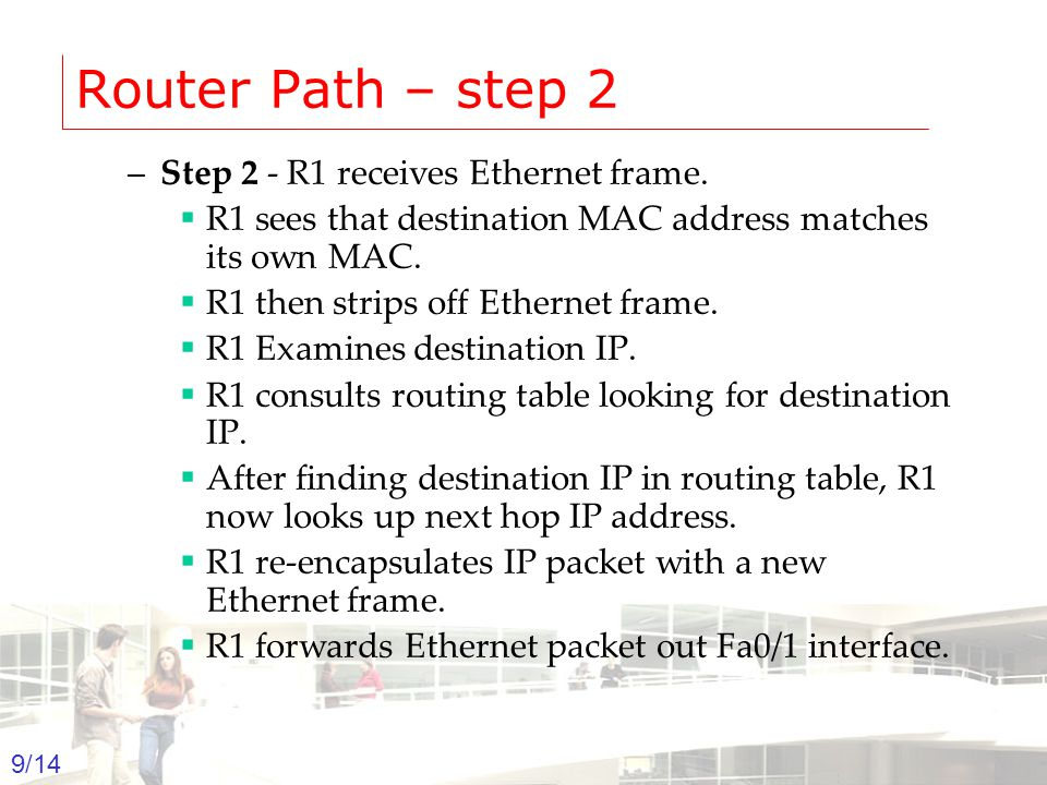 2003-2004 - Information management 9 Groep T Leuven – Information department 9/14 Router Path – step 2 –Step 2 - R1 receives Ethernet frame.  R1 sees
