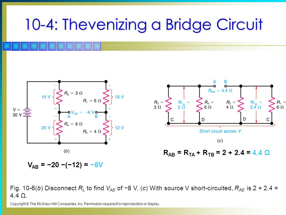 10-4: Thevenizing a Bridge Circuit Fig. 10-6(b) Disconnect R L to find V AB of −8 V. (c) With source V short-circuited, R AB is 2 + 2.4 = 4.4 Ω. Copyr