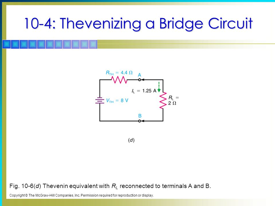 10-4: Thevenizing a Bridge Circuit Fig. 10-6(d) Thevenin equivalent with R L reconnected to terminals A and B. Copyright © The McGraw-Hill Companies,