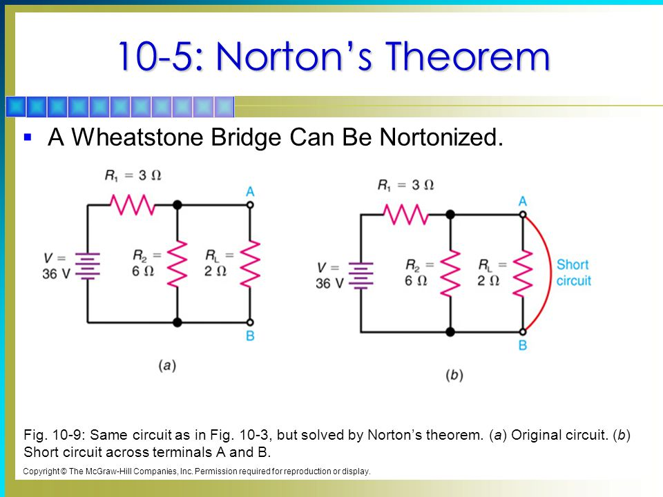 10-5: Norton's Theorem  A Wheatstone Bridge Can Be Nortonized. Fig. 10-9: Same circuit as in Fig. 10-3, but solved by Norton's theorem. (a) Original