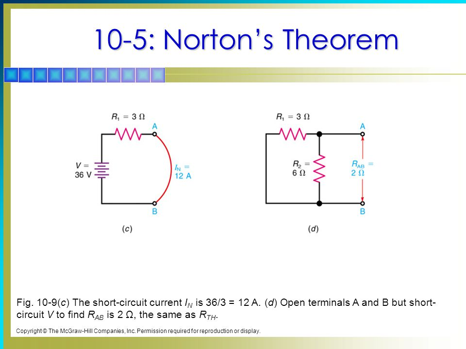 10-5: Norton's Theorem Fig. 10-9(c) The short-circuit current I N is 36/3 = 12 A. (d) Open terminals A and B but short- circuit V to find R AB is 2 Ω,