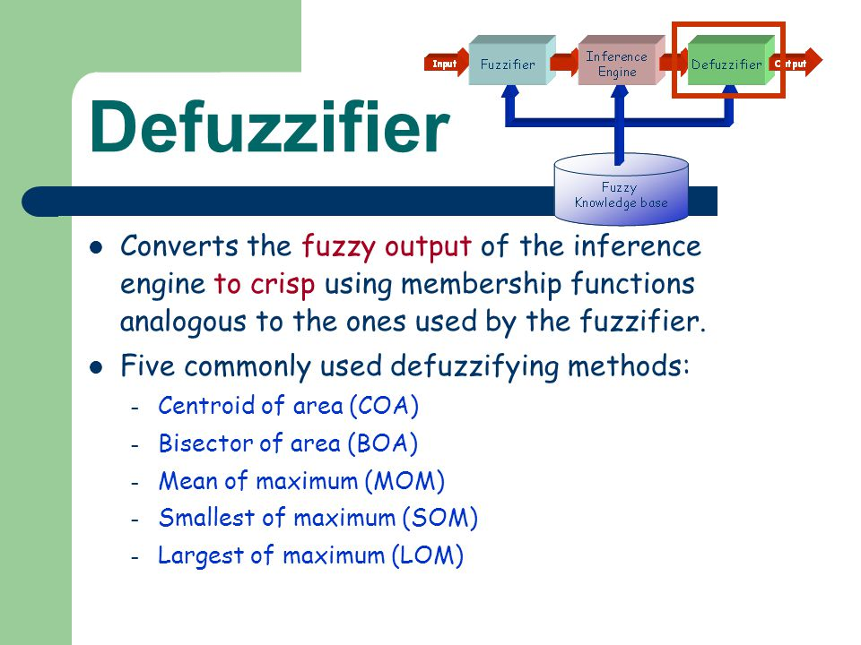 Defuzzifier Converts the fuzzy output of the inference engine to crisp using membership functions analogous to the ones used by the fuzzifier. Five co