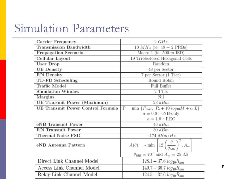 5 Simulation Parameters