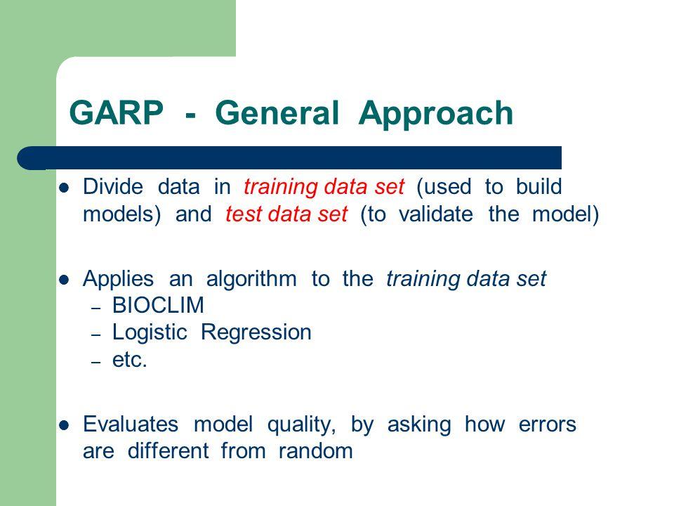 GARP - Data and Results Point occurrence data Predicted Distribution Environmental Dimensions (Environmental Layers) vegetação temperatura precipitação relevo