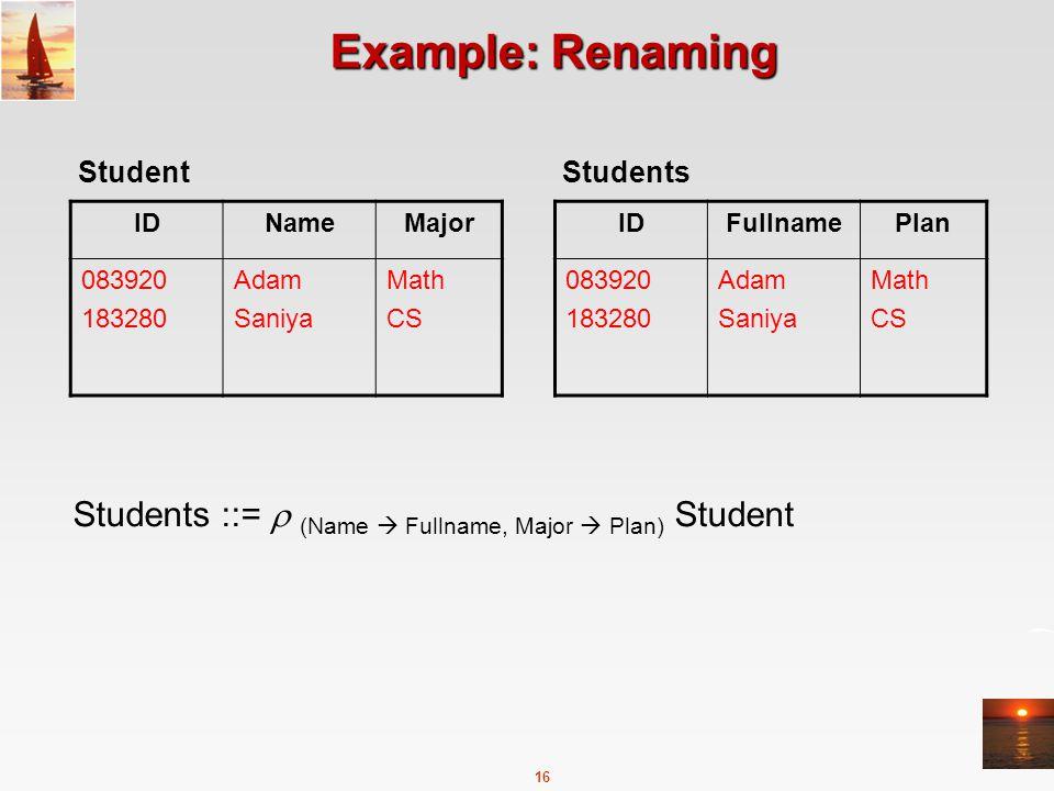 16 Example: Renaming IDNameMajor 083920 183280 Adam Saniya Math CS Student Students ::=  (Name  Fullname, Major  Plan) Student IDFullnamePlan 083920 183280 Adam Saniya Math CS Students