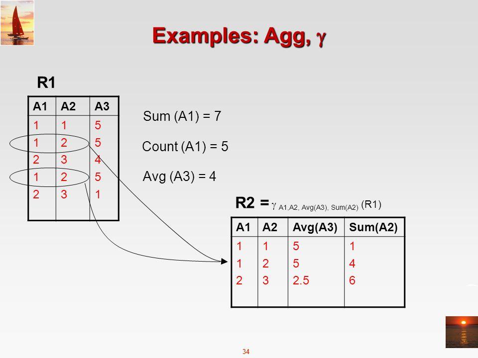 34 Examples: Agg,  A1A2A3 1121211212 1232312323 5545155451 R1 R2 =  A1,A2, Avg(A3), Sum(A2) (R1) Sum (A1) = 7 Count (A1) = 5 Avg (A3) = 4 A1A2Avg(A3)Sum(A2) 112112 123123 5 2.5 146146