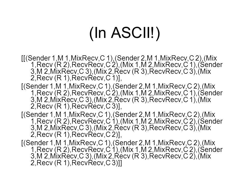 (In ASCII!) [[(Sender 1,M 1,MixRecv,C 1),(Sender 2,M 1,MixRecv,C 2),(Mix 1,Recv (R 2),RecvRecv,C 2),(Mix 1,M 2,MixRecv,C 1),(Sender 3,M 2,MixRecv,C 3),(Mix 2,Recv (R 3),RecvRecv,C 3),(Mix 2,Recv (R 1),RecvRecv,C 1)], [(Sender 1,M 1,MixRecv,C 1),(Sender 2,M 1,MixRecv,C 2),(Mix 1,Recv (R 2),RecvRecv,C 2),(Mix 1,M 2,MixRecv,C 1),(Sender 3,M 2,MixRecv,C 3),(Mix 2,Recv (R 3),RecvRecv,C 1),(Mix 2,Recv (R 1),RecvRecv,C 3)], [(Sender 1,M 1,MixRecv,C 1),(Sender 2,M 1,MixRecv,C 2),(Mix 1,Recv (R 2),RecvRecv,C 1),(Mix 1,M 2,MixRecv,C 2),(Sender 3,M 2,MixRecv,C 3),(Mix 2,Recv (R 3),RecvRecv,C 3),(Mix 2,Recv (R 1),RecvRecv,C 2)], [(Sender 1,M 1,MixRecv,C 1),(Sender 2,M 1,MixRecv,C 2),(Mix 1,Recv (R 2),RecvRecv,C 1),(Mix 1,M 2,MixRecv,C 2),(Sender 3,M 2,MixRecv,C 3),(Mix 2,Recv (R 3),RecvRecv,C 2),(Mix 2,Recv (R 1),RecvRecv,C 3)]]