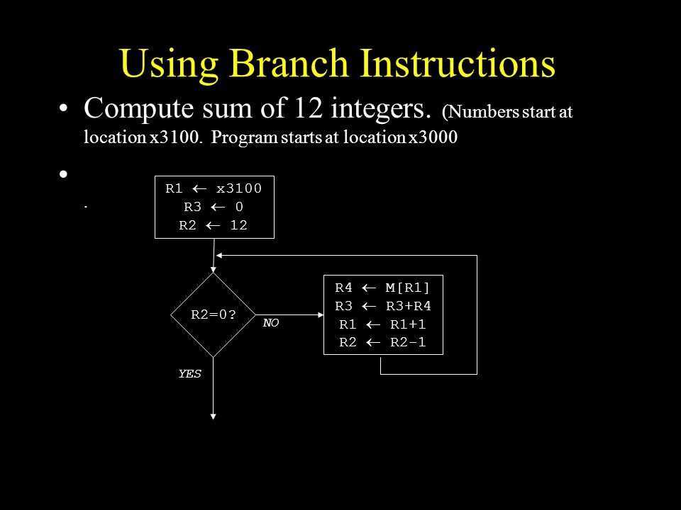 Using Branch Instructions Compute sum of 12 integers.