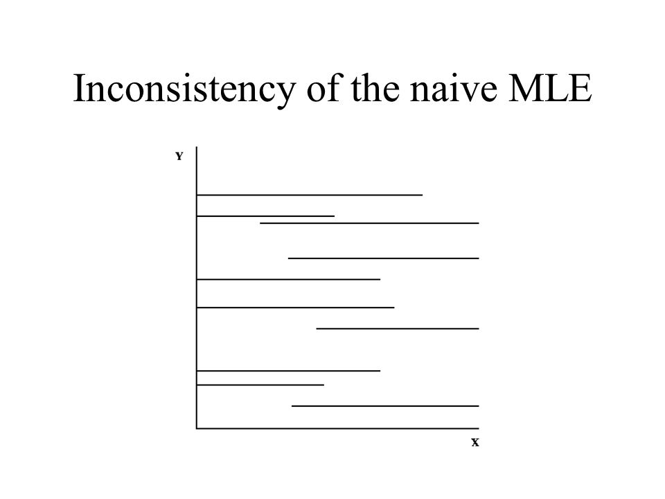 Inconsistency of the naive MLE