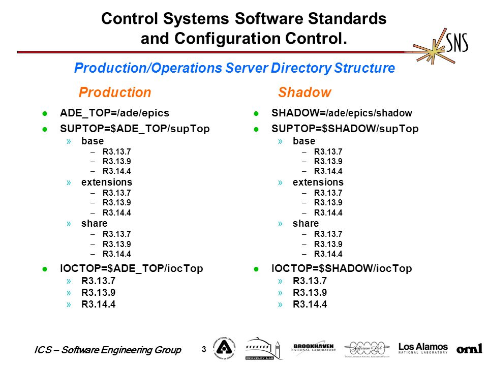 ICS – Software Engineering Group 3 Control Systems Software Standards and Configuration Control. ADE_TOP=/ade/epics SUPTOP=$ADE_TOP/supTop »base –R3.1