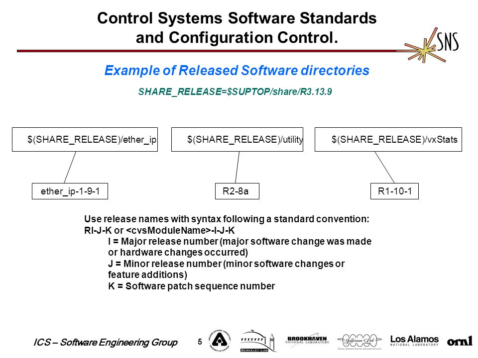 ICS – Software Engineering Group 5 Control Systems Software Standards and Configuration Control. Example of Released Software directories $(SHARE_RELE