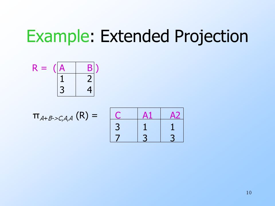 10 Example: Extended Projection R = ( AB ) 12 34 π A+B->C,A,A (R) =CA1A2 311 733