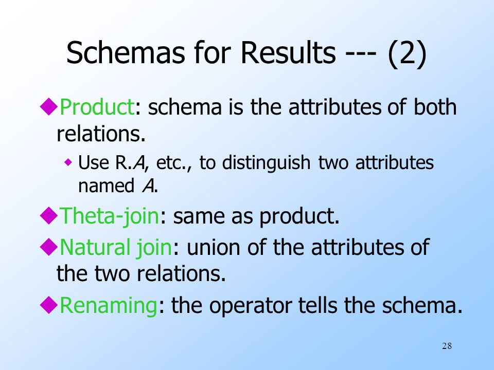 28 Schemas for Results --- (2) uProduct: schema is the attributes of both relations.