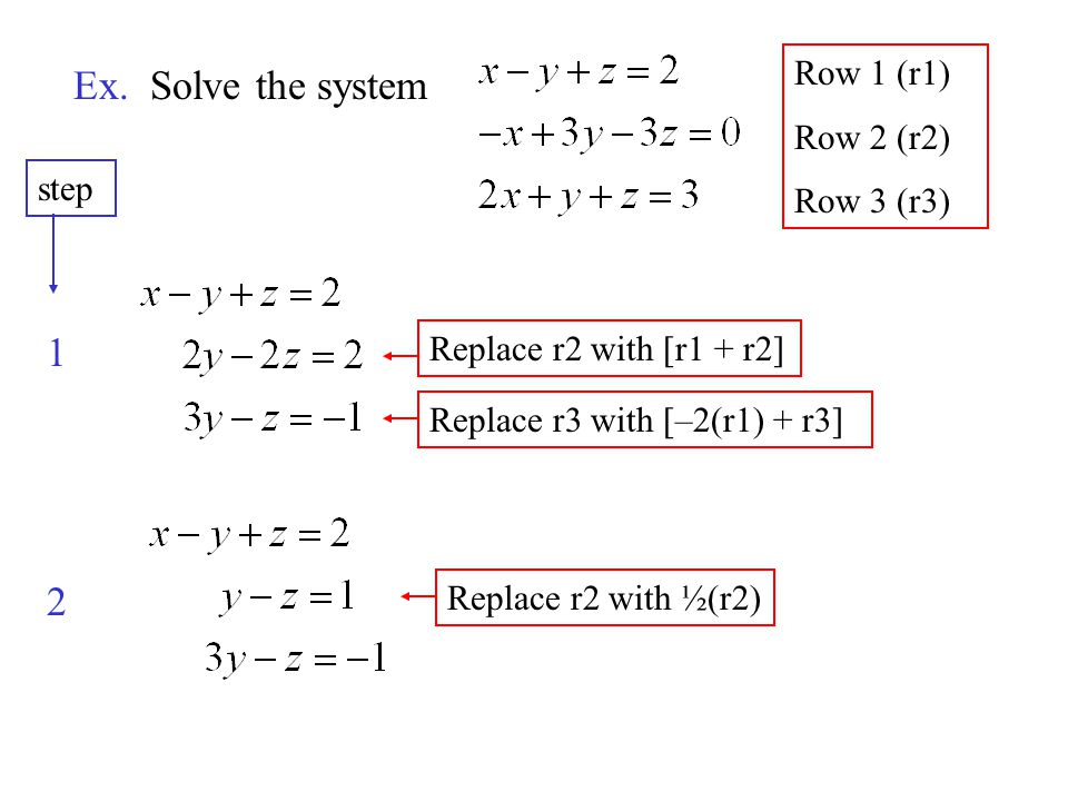 Ex. Solve the system Replace r2 with [r1 + r2] Replace r3 with [–2(r1) + r3] Replace r2 with ½(r2) 1 2 Row 1 (r1) Row 2 (r2) Row 3 (r3) step
