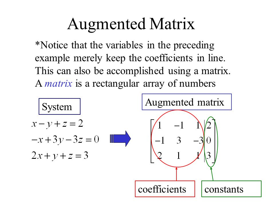 Augmented Matrix *Notice that the variables in the preceding example merely keep the coefficients in line.