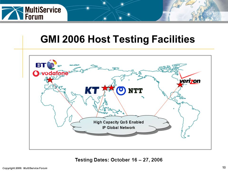 Copyright 2006: MultiService Forum 10 Testing Dates: October 16 – 27, 2006 High Capacity QoS Enabled IP Global Network GMI 2006 Host Testing Facilitie