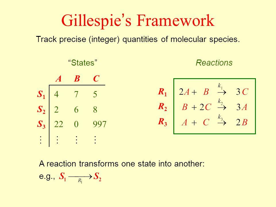 Track precise (integer) quantities of molecular species.