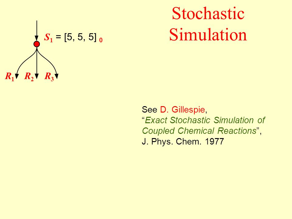 Stochastic Simulation S 1 = [5, 5, 5] 0 S 2 = [4, 7, 4] Choose R 3 and t = 3 seconds.