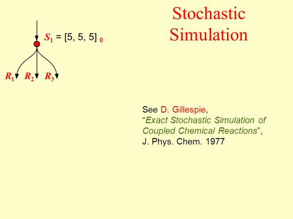Stochastic Simulation R1R1 R2R2 R3R3 See D.