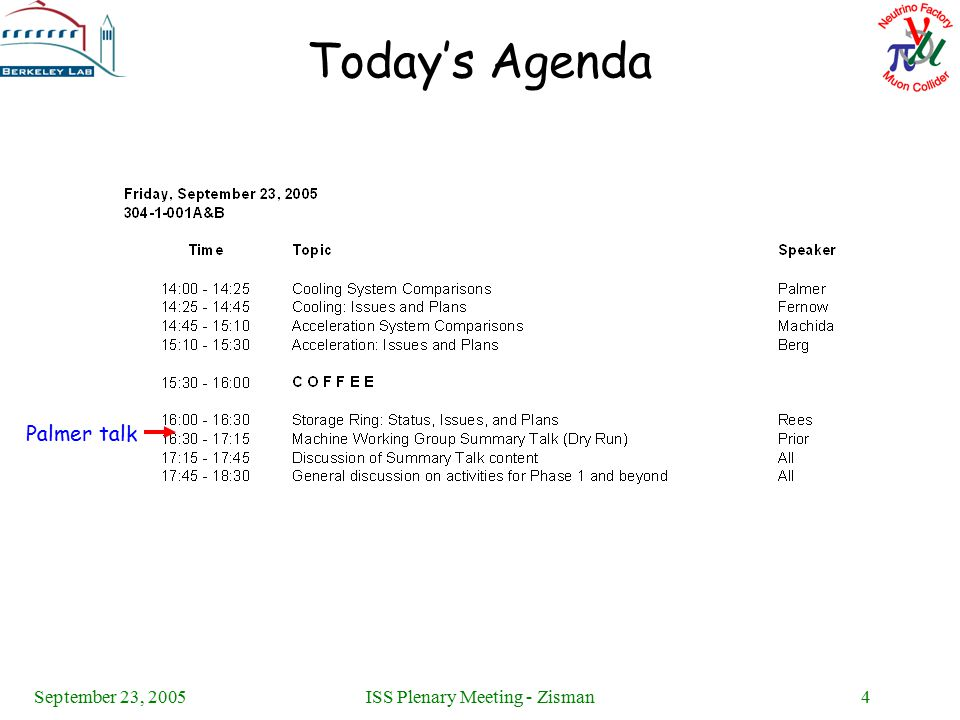 September 23, 2005ISS Plenary Meeting - Zisman4 Today's Agenda Palmer talk