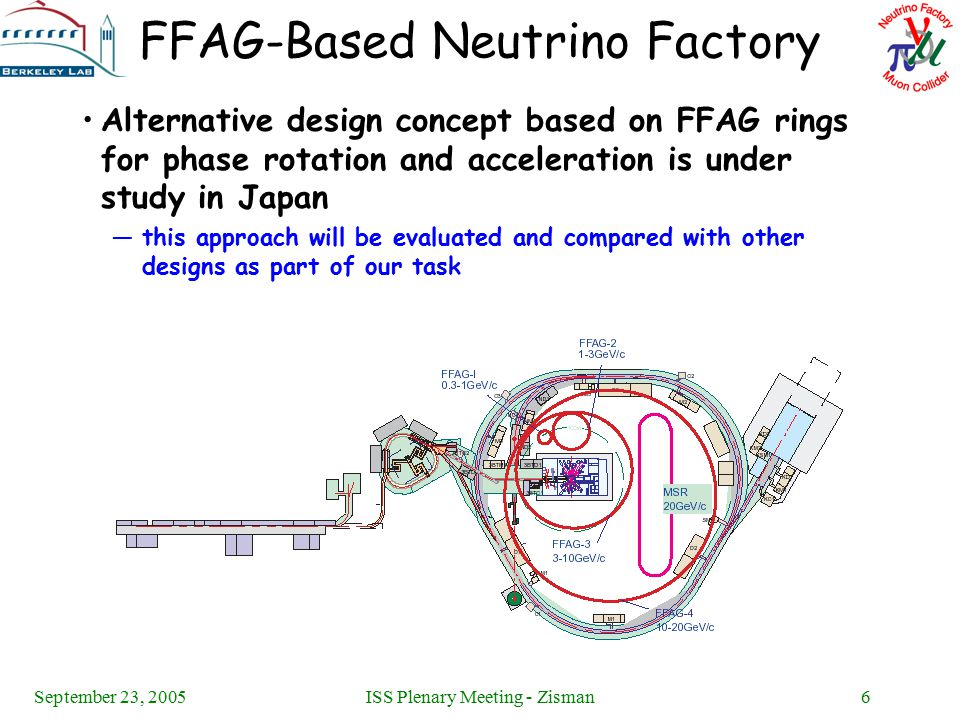 September 23, 2005ISS Plenary Meeting - Zisman6 FFAG-Based Neutrino Factory Alternative design concept based on FFAG rings for phase rotation and acceleration is under study in Japan —this approach will be evaluated and compared with other designs as part of our task