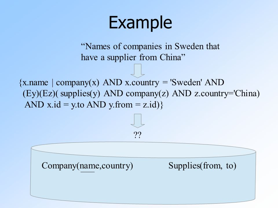 3 Example {x.name | company(x) AND x.country = Sweden AND (Ey)(Ez)( supplies(y) AND company(z) AND z.country= China) AND x.id = y.to AND y.from = z.id)} .
