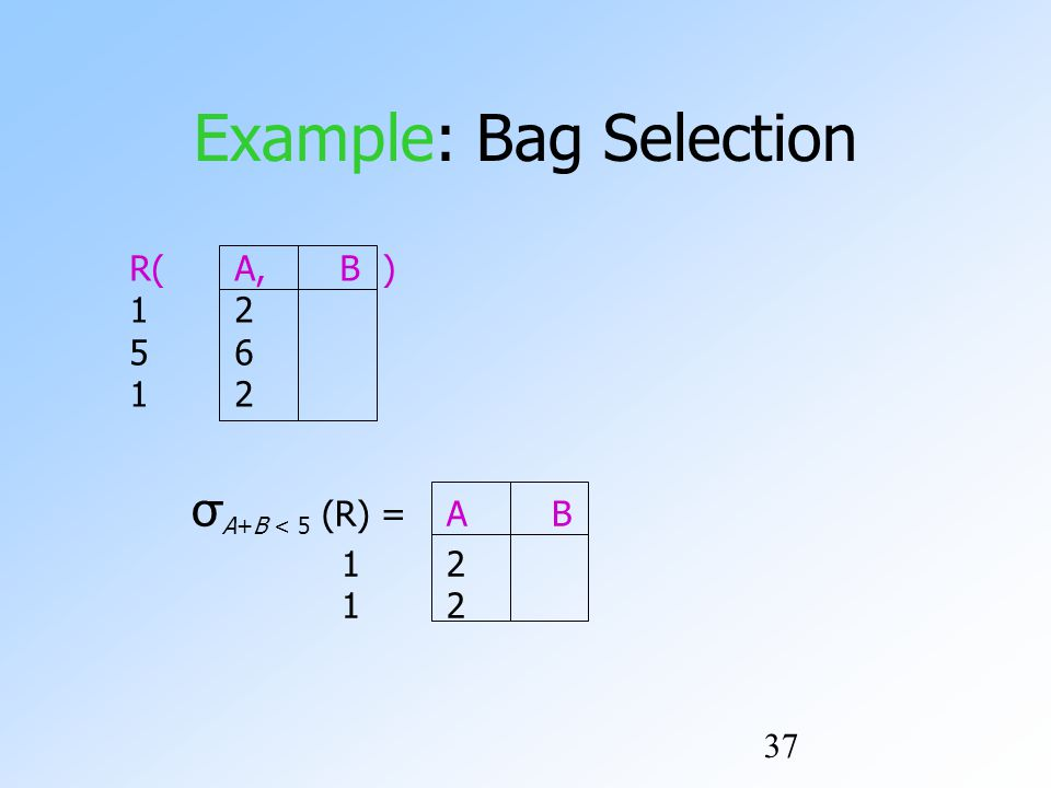 37 Example: Bag Selection R(A,B ) 12 56 12 σ A+B < 5 (R) =AB 12