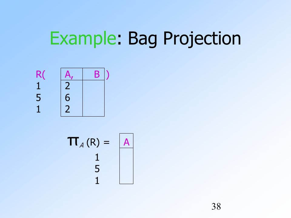 38 Example: Bag Projection R(A,B ) 12 56 12 π A (R) =A 1 5 1