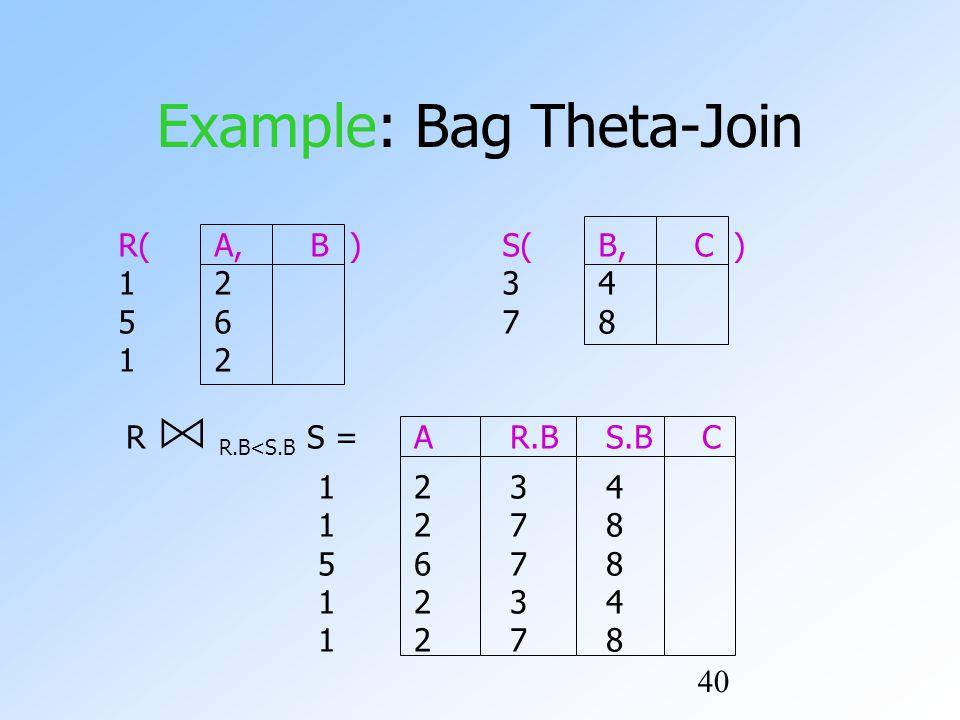 40 Example: Bag Theta-Join R(A,B )S(B,C ) 1234 5678 12 R ⋈ R.B<S.B S =AR.BS.BC 1234 1278 5678 1234 1278