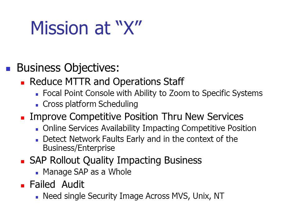 3: Add Novell Novell NT Novell downlevel, needed to apply maintenance