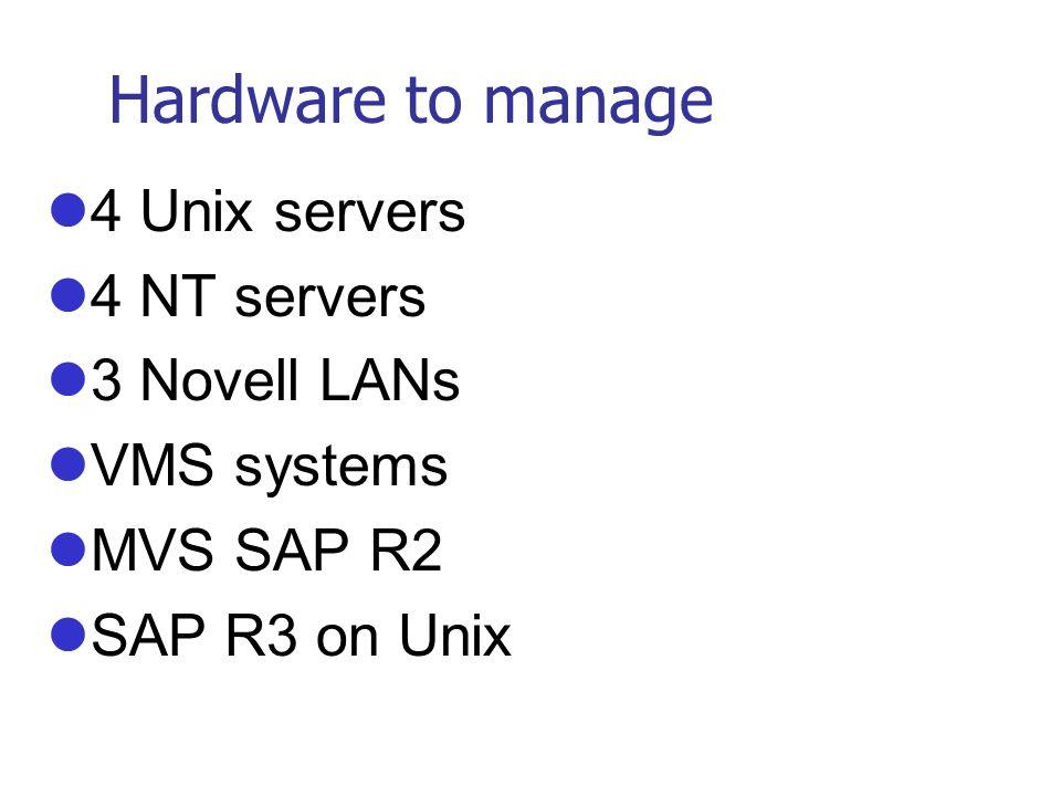 7: Demo 1: Unix Focal Point Event Console 2: NT Control + Event 3: Novell LAN Integrator + Event 4: Polycenter Integrator 5: Cross Platform Scheduling with Mainframe 6: SAP/R3 7: Demo