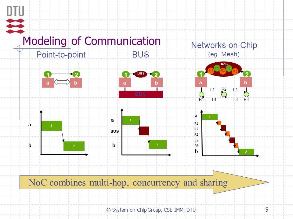 © System-on-Chip Group, CSE-IMM, DTU 5 Modeling of Communication ab 21 1 2 a b ab BUS 12 1 2 a b L1 R1 L2 R2 R3L4L3 ba 12 NoC R1 L1 R2 L2 R3 1 a b R1