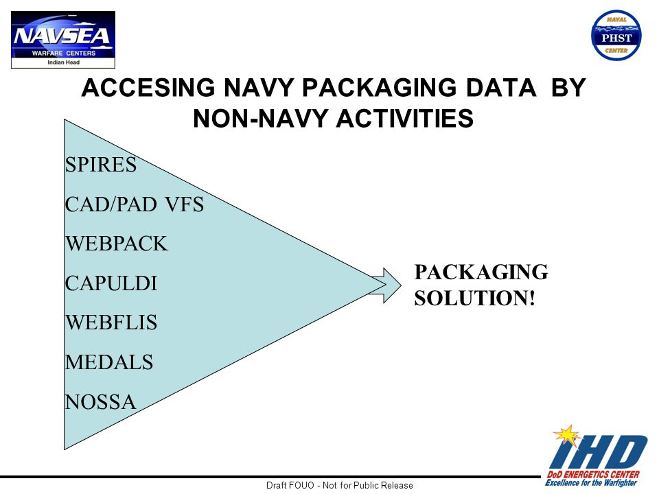 Draft FOUO - Not for Public Release ACCESING NAVY PACKAGING DATA BY NON-NAVY ACTIVITIES PACKAGING SOLUTION! SPIRES CAD/PAD VFS WEBPACK CAPULDI WEBFLIS