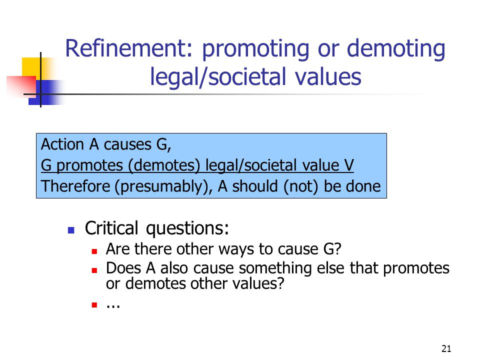 21 Refinement: promoting or demoting legal/societal values Critical questions: Are there other ways to cause G.