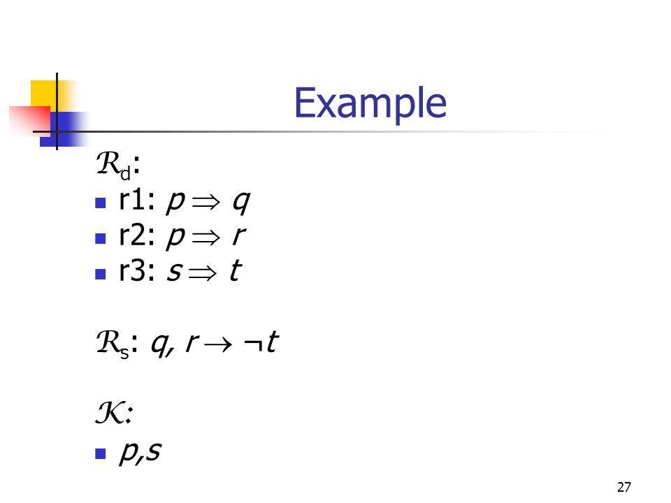 27 Example R d : r1: p  q r2: p  r r3: s  t R s : q, r  ¬t K: p,s