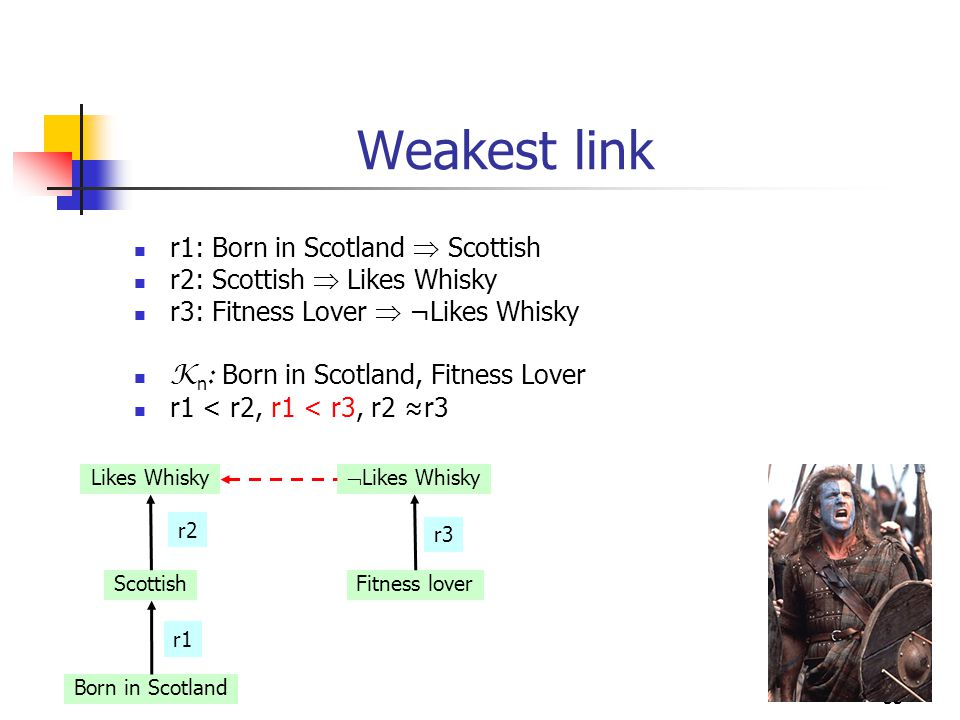 33 Weakest link r1: Born in Scotland  Scottish r2: Scottish  Likes Whisky r3: Fitness Lover  ¬Likes Whisky K n : Born in Scotland, Fitness Lover r1 < r2, r1 < r3, r2 ≈r3 Likes Whisky Scottish Born in Scotland  Likes Whisky Fitness lover r1 r2 r3