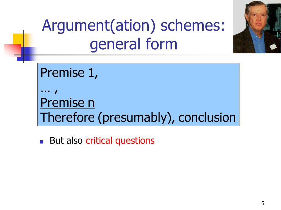 5 Argument(ation) schemes: general form But also critical questions Premise 1, …, Premise n Therefore (presumably), conclusion