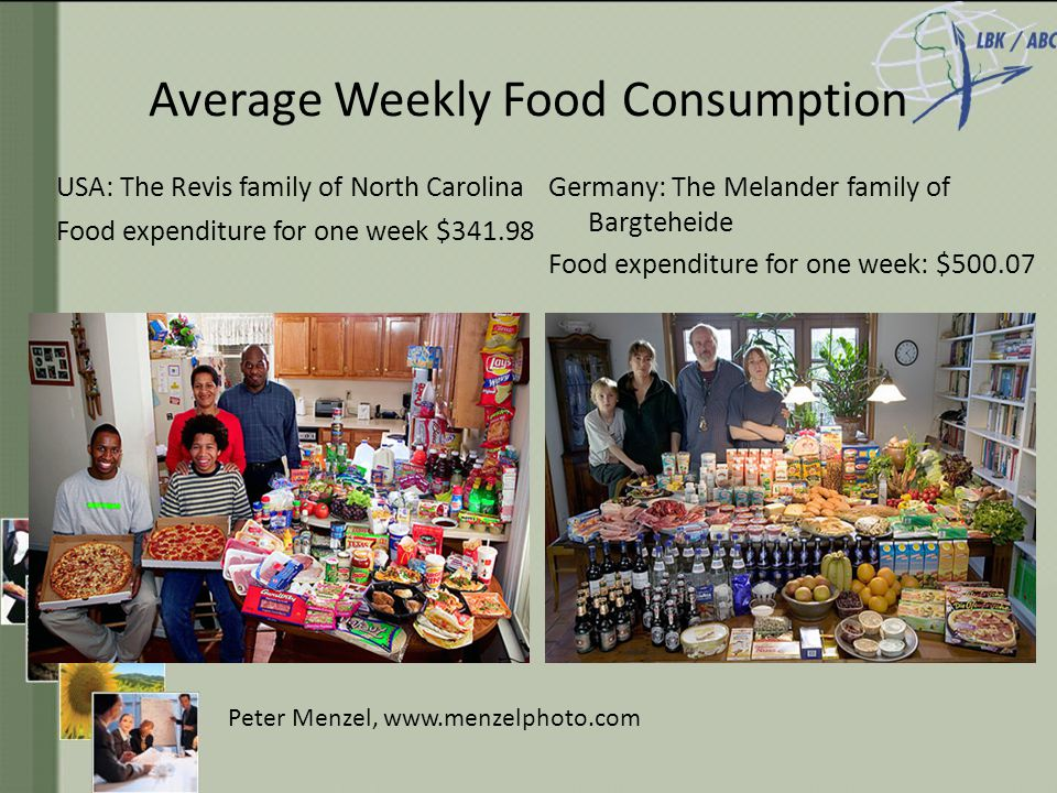 Average Weekly Food Consumption Germany: The Melander family of Bargteheide Food expenditure for one week: $500.07 Peter Menzel, www.menzelphoto.com USA: The Revis family of North Carolina Food expenditure for one week $341.98
