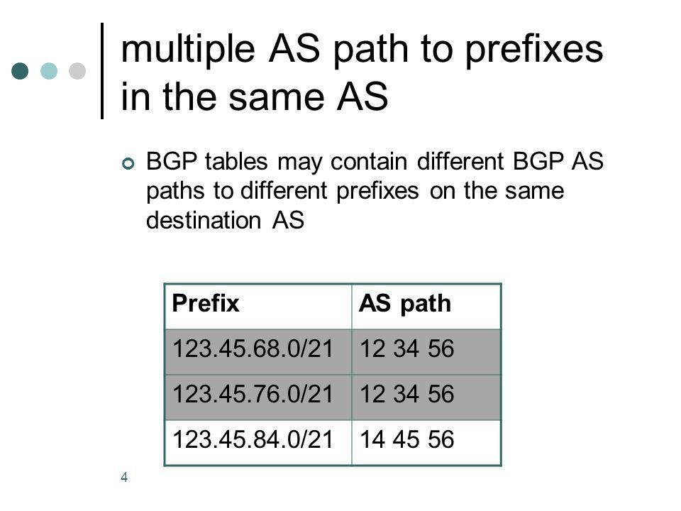 15 Practical Atom calculation Get 'snapshot' of many BGP tables Create an 'AS PATH' set for each prefix Each distinct set defines an atom