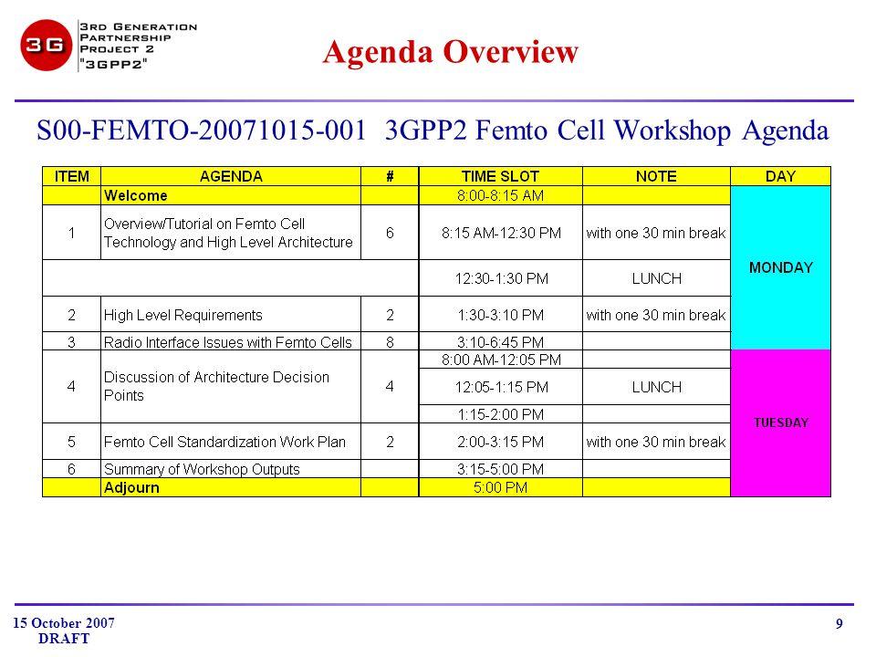 15 October 2007 DRAFT 9 Agenda Overview S00-FEMTO-20071015-001 3GPP2 Femto Cell Workshop Agenda