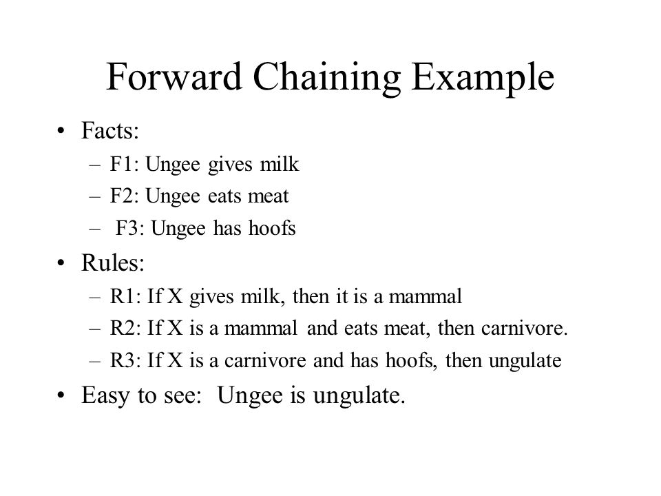 Forward Chaining Example Facts: –F1: Ungee gives milk –F2: Ungee eats meat – F3: Ungee has hoofs Rules: –R1: If X gives milk, then it is a mammal –R2: If X is a mammal and eats meat, then carnivore.