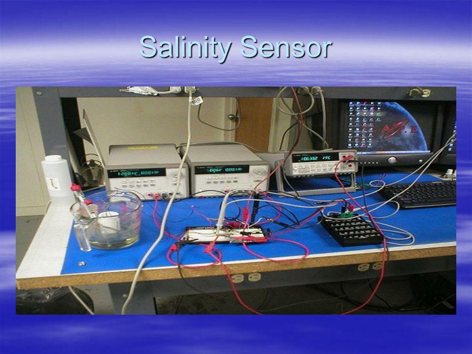 Salinity Sensor