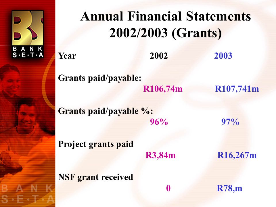 Annual Financial Statements 2002/2003 (Grants) Year 2002 2003 Grants paid/payable: R106,74m R107,741m Grants paid/payable %: 96% 97% Project grants paid R3,84m R16,267m NSF grant received 0 R78,m