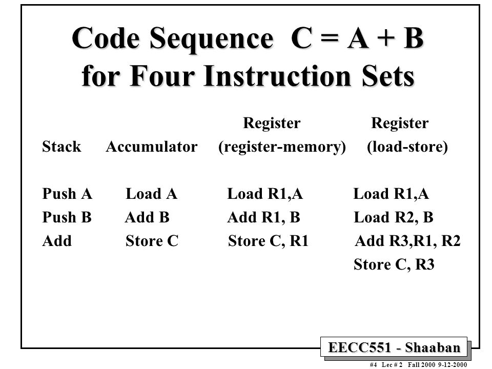 EECC551 - Shaaban #4 Lec # 2 Fall 2000 9-12-2000 Code Sequence C = A + B for Four Instruction Sets Register Register Stack Accumulator (register-memory) (load-store) Push A Load A Load R1,A Load R1,A Push B Add B Add R1, B Load R2, B Add Store C Store C, R1 Add R3,R1, R2 Store C, R3