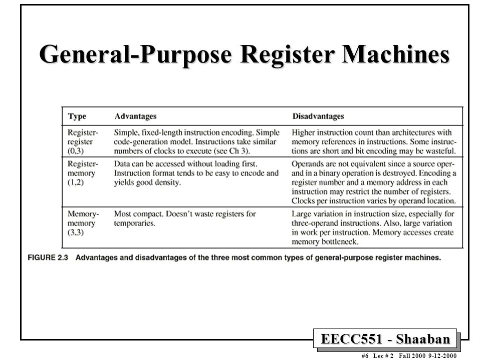 EECC551 - Shaaban #6 Lec # 2 Fall 2000 9-12-2000 General-Purpose Register Machines