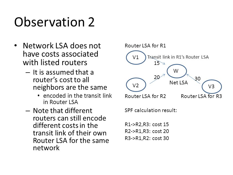 Observation 2 Network LSA does not have costs associated with listed routers – It is assumed that a router's cost to all neighbors are the same encoded in the transit link in Router LSA – Note that different routers can still encode different costs in the transit link of their own Router LSA for the same network V1 V2 W Router LSA for R1 Router LSA for R2 Router LSA for R3 SPF calculation result: R1->R2,R3: cost 15 R2->R1,R3: cost 20 R3->R1,R2: cost 30 Net LSA Transit link in R1's Router LSA 15 20 30 V3