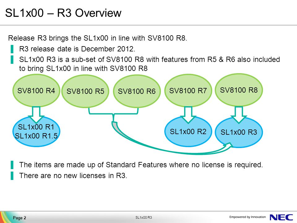 SL1x00 R3 SL1x00 – R3 Standard Features Following are the items received on upgrading to R3 Software.