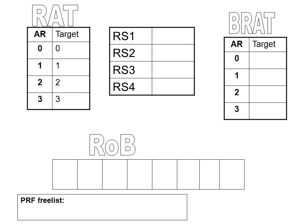 RS1 RS2 RS3 RS4 ARTarget 00 11 22 33 ARTarget 0 1 2 3 PRF freelist: