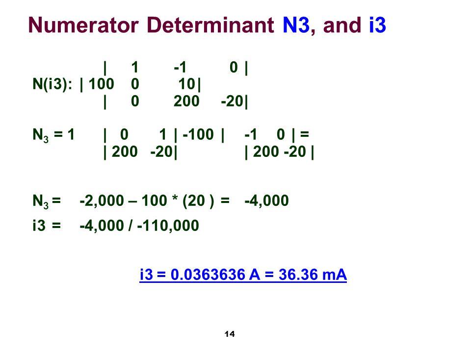 14 Numerator Determinant N3, and i3 | 1-1 0| N(i3):| 100 0 10| | 0200-20| N 3 = 1 | 0 1| -100|-1 0| = | 200-20|| 200 -20 | N 3 =-2,000 – 100 * (20 )=-4,000 i3=-4,000 / -110,000 i3 = 0.0363636 A = 36.36 mA