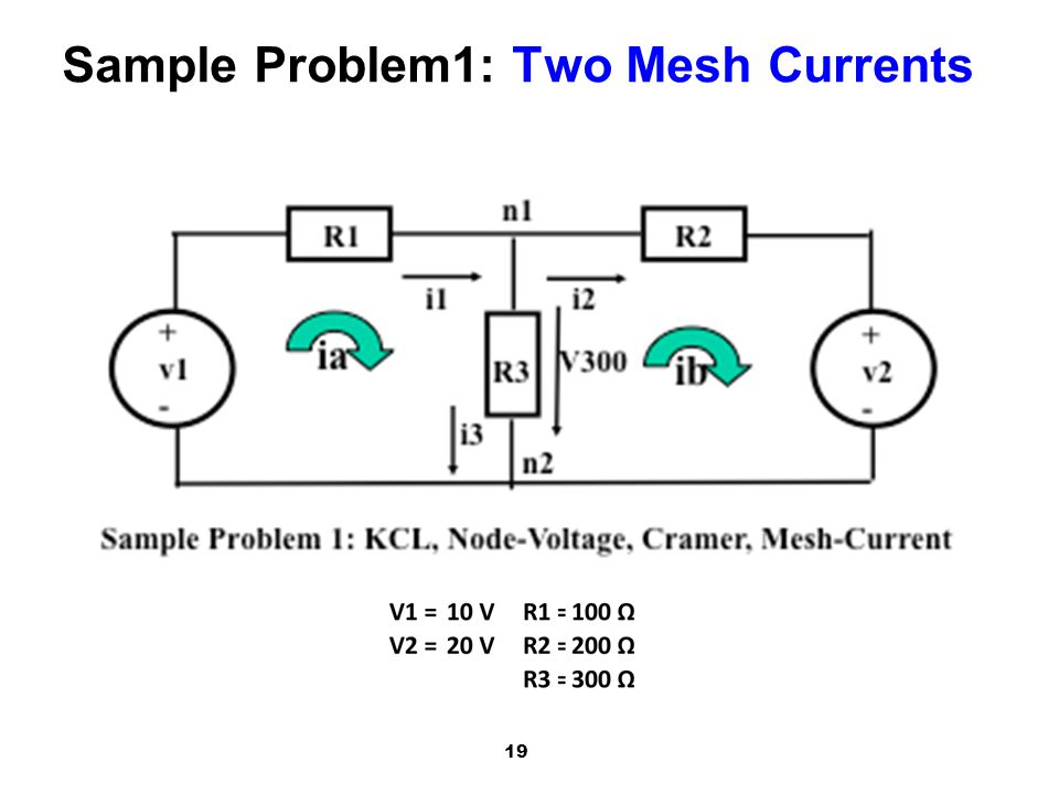 19 Sample Problem1: Two Mesh Currents